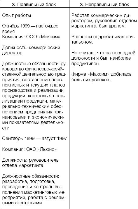Должностная инструкция инженера отдела эксплуатации автохозяйства 42517