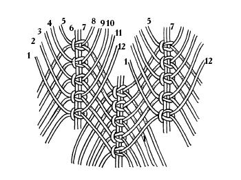 Макраме схемы плетения книги