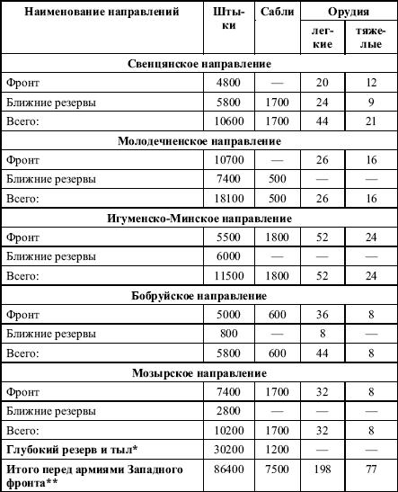 Давний спор славян. Россия. Польша. Литва (илл)