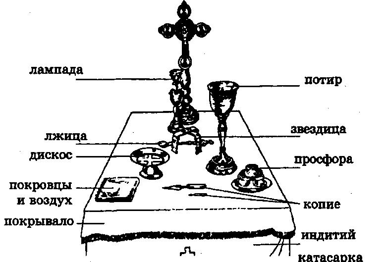Мир древних славян: магические