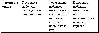 ТАКТИЧЕСКИЕ ПРИЕМЫ ПРОДАВЦА - Искусство торговли. Эффективная ... dd028d563a3