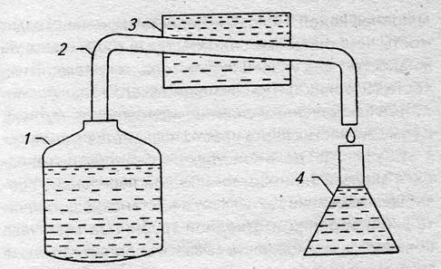 Схема самогонного аппарата: 1