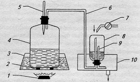 Схема перегонного аппарата из