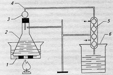 Схема перегонного аппарата с
