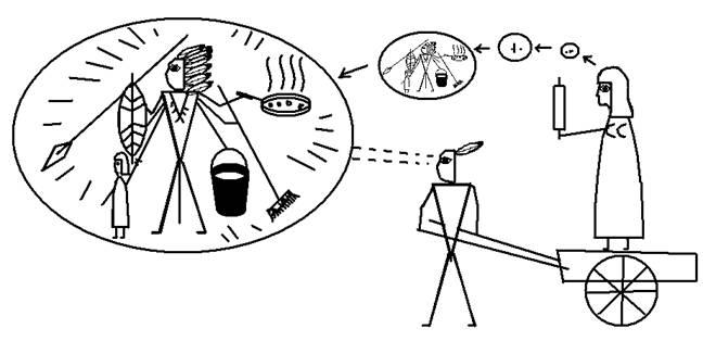 Деревенсие сиськи и письки визобразительном искусстве в древности