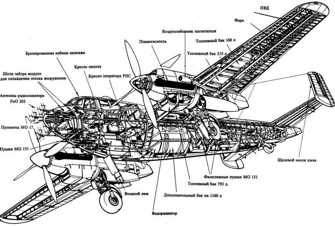 Читать книгу старые журналы авиация и космонавтика