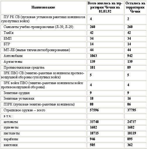 Кавказский капкан. Факты и комментарии