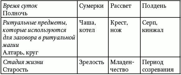 гороскоп совместимости якуба