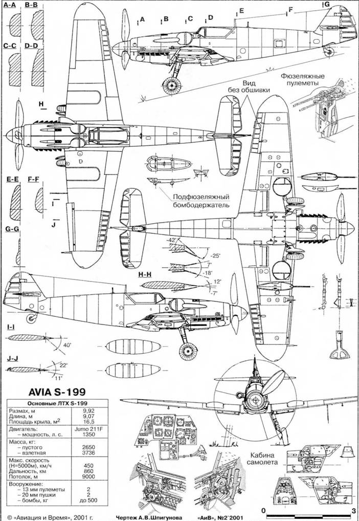 Авиация и время