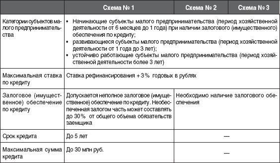 таблица в отличие гражданском процессе от кассации апелляции