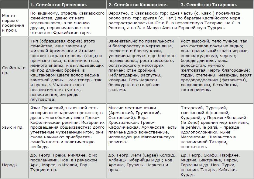 kak-konchaet-gustoy-persami-rot-russkaya