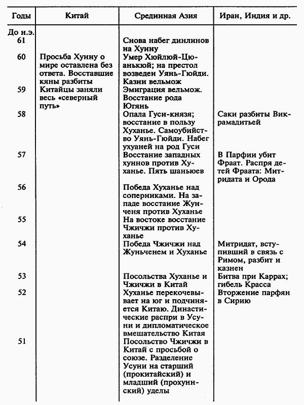 Betriebliche Investition: Begriff — Funktion — Bedeutung — Arten 1959