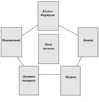 Условный переход (Дело интуиционистов)