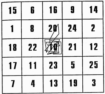 таблица шульце