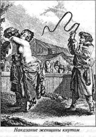 пытка на кобыле
