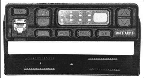 Береговые радиостанции  сигналы бедствия