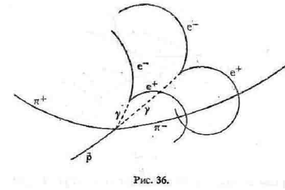 Книга: Дао физики