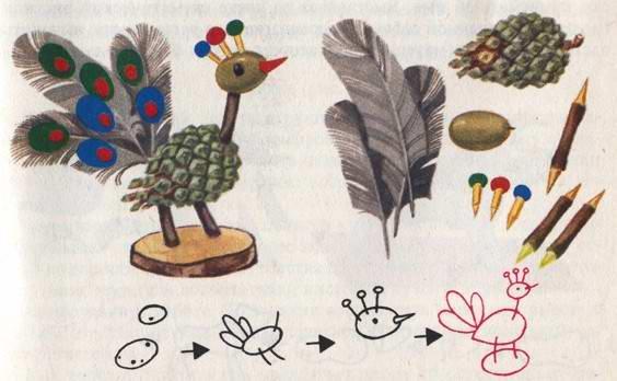 Поделки из природного материала своими руками для детей
