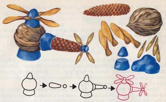 Поделки из природного материала своими руками для детей 27