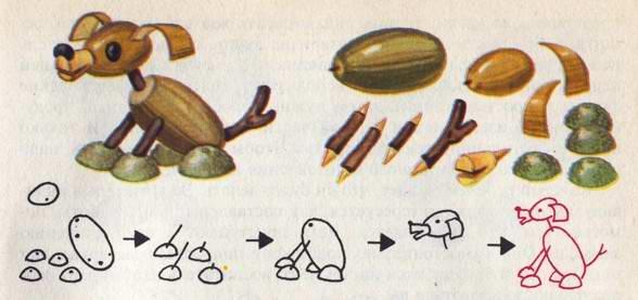 Поделки из природного материала своими руками для детей 6