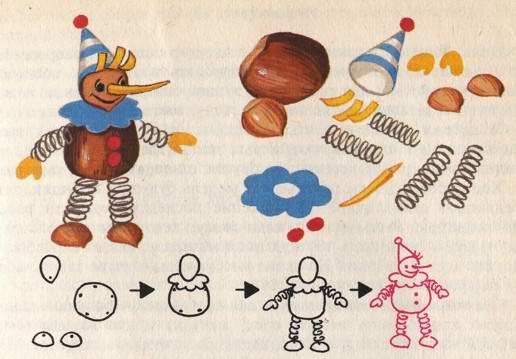 Поделки из природного материала своими руками для детей 73