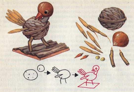 Поделки из природного материала своими руками для детей 75