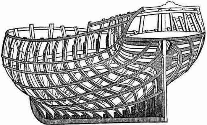 Набор парусного корабля.