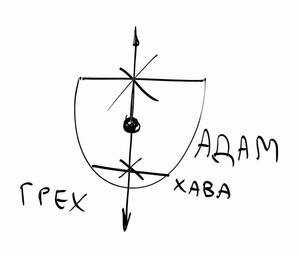 Брошюры 1-6 и Выпуск №4 Российское Философское общество РАН