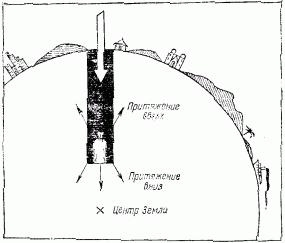 Занимательная физика. Книга 1