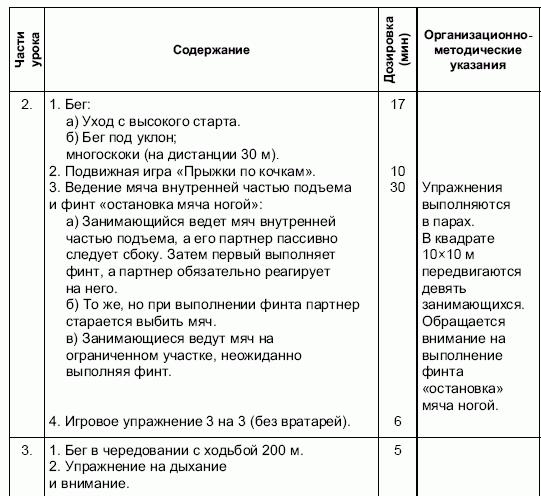 План-конспект № 3 микроцикла №