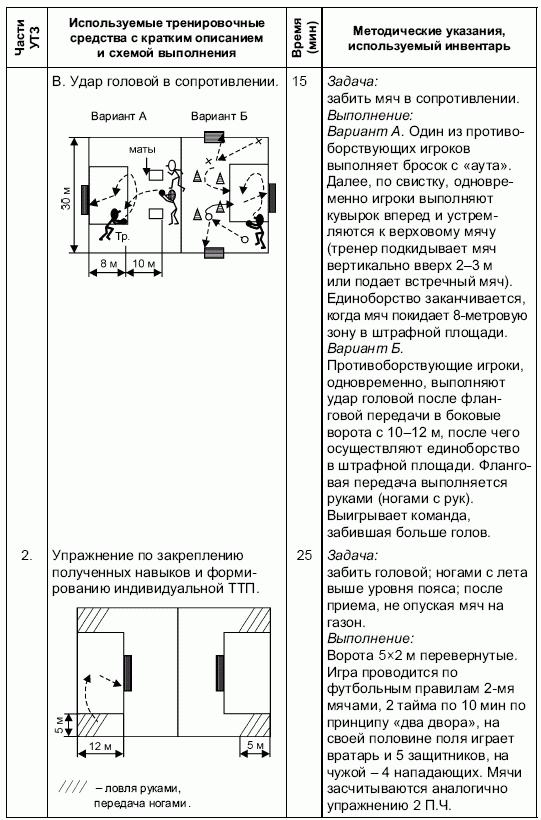 азербайджан и чехия по футболу турнирная таблица