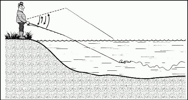 Блесны для ловли на глубине, течении и при вялом клеве - Как ...