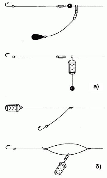 Книга: Справочник рыболова