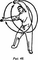 Секреты китайской медицины. 300 вопросов о цигун.