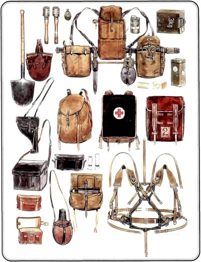 Книга: Боевое снаряжение
