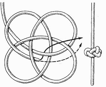 Морские узлы