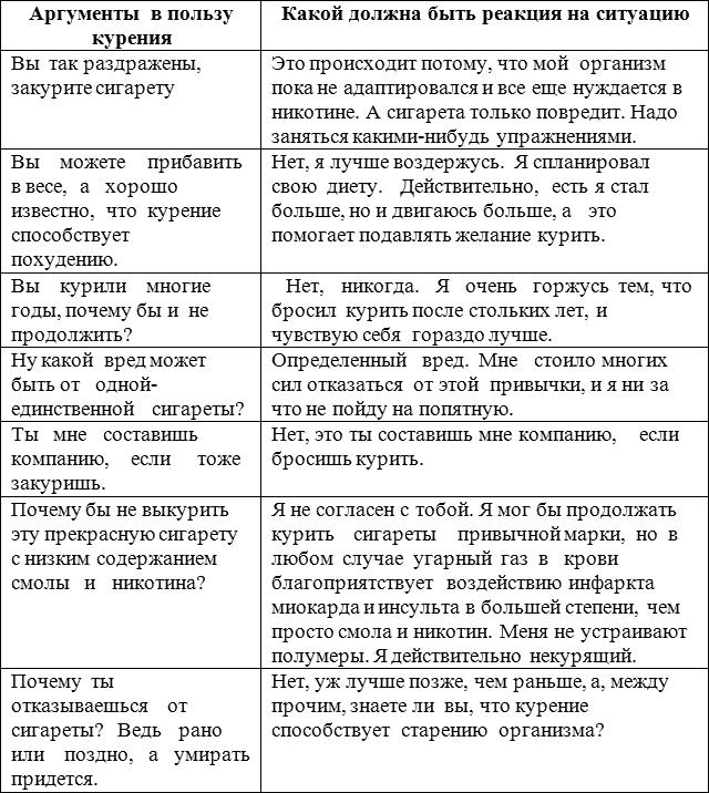 Отзывы о кодировании от алкоголизма в новосибирске
