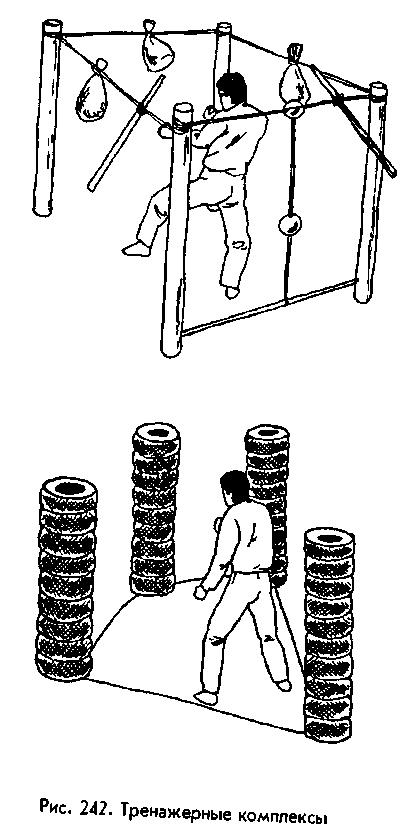 Как сделать тренажер для отработки ударов своими руками
