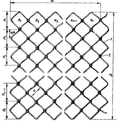 Вязание сетей.