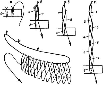 Вязка сетей своими руками фото 421