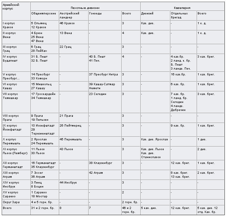 Для преподавателей таблицы по истории 8 класс внешняя политика и колониальные захваты западноевропейских стран с 1870 по 1913 г