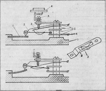 Рис. 27 Терморегулятор утюга: