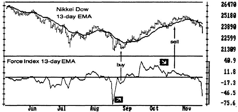 Член биржи ведущий торговлю определен