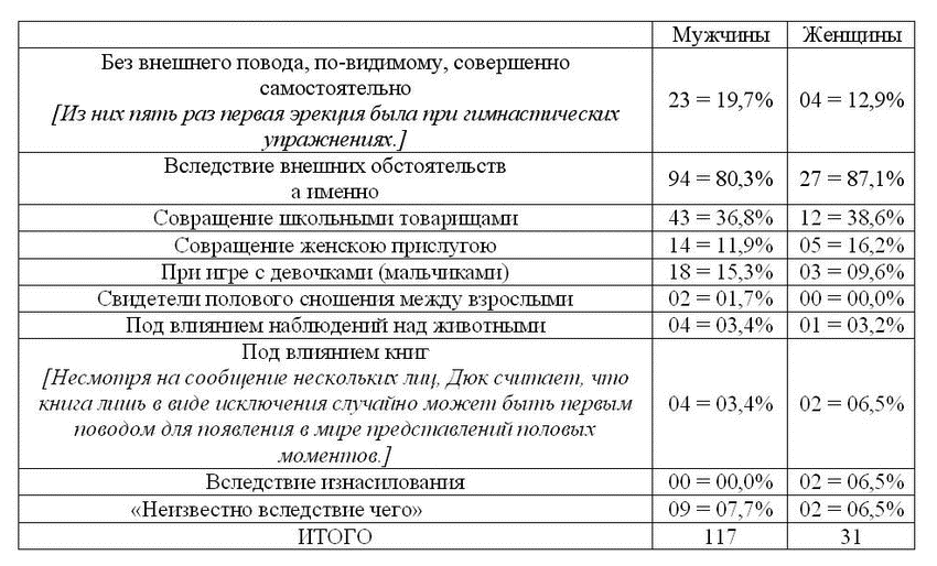 kak-otuchit-sebya-ot-drochki-pornuha-devok-vivezli-na-prirodu