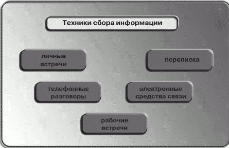 pdf Soziale