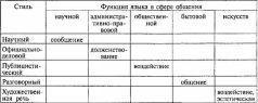 Дневник по преддипломной практике юристав ровд