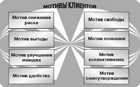 Как управлять временем (Тайм-менеджмент)