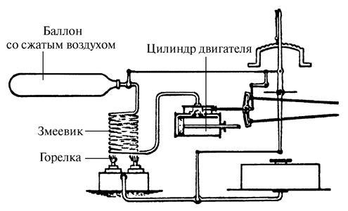 Схема пневмокара с подогревом