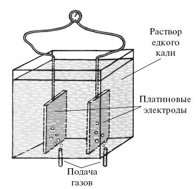 Книга: Удивительная механика