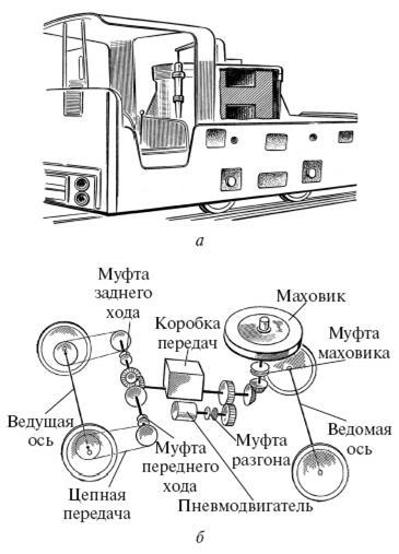 (а) и его схема (б)